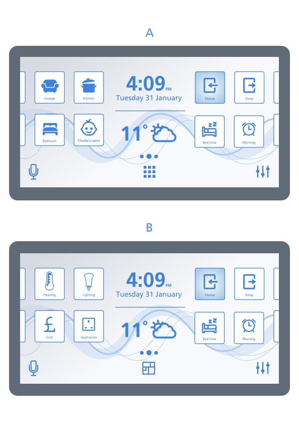Two alternative IHD dashboards.