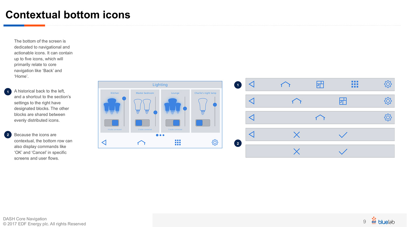 UI specification document about contextual buttons.